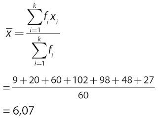 nilai rata-rata datum frekuensi