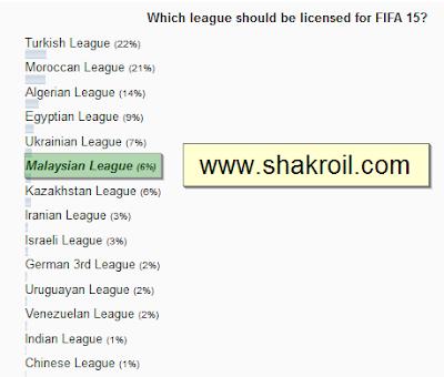 liga malaysia fifa 15