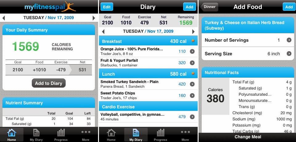 My Fitness Pal aplikácia na počítanie prijatých a spálených kalórií