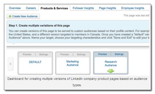 Personnaliser les pages produits de LinkedIn