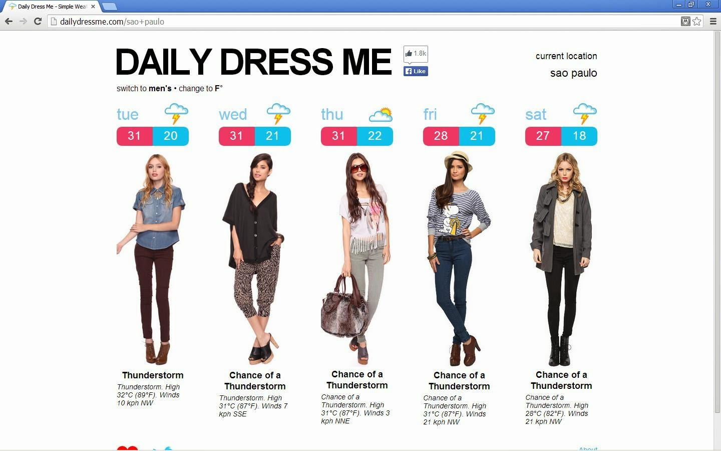 Daily Dress Me
