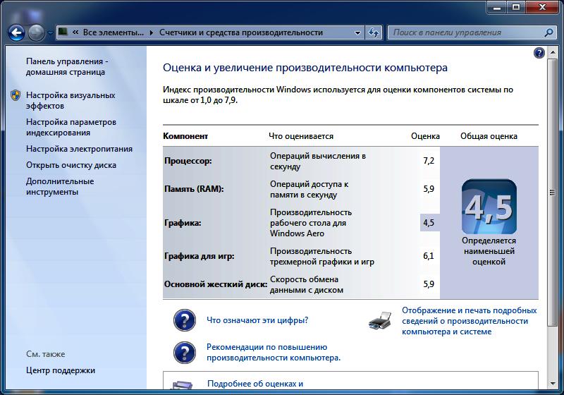 оценка 4,5 от Windows