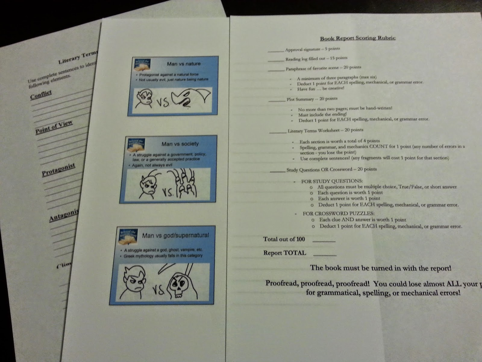 Assessment and Rubrics Kathy Schrock s Guide