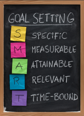 ... to IEP goals we want to make sure we are writing S.M.A.R.T. goals