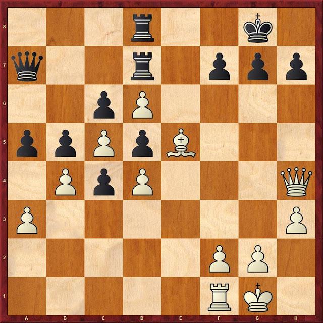 Liren Ding - Levon Aronian. Alekhine Memorial 2013