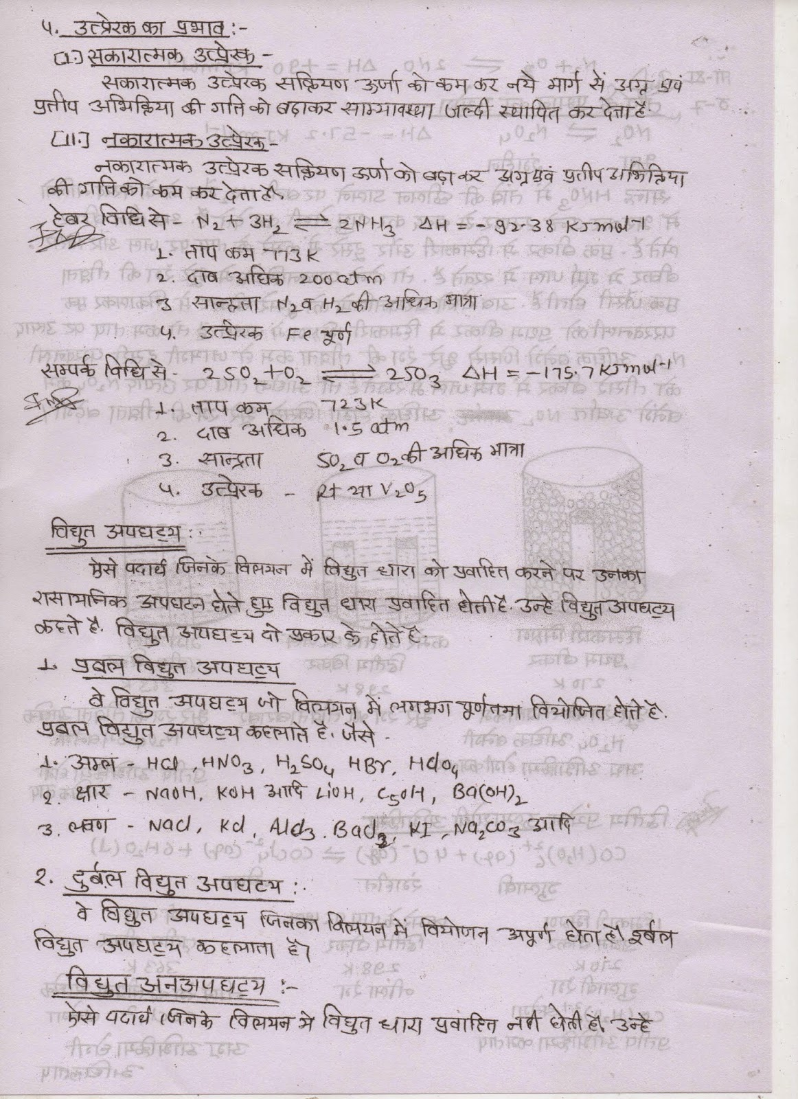 chemistry notes for class 11 pdf in hindi