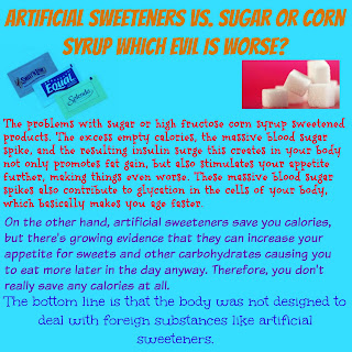 the impact of artificial sweeteners on a persons health Meanwhile, both the availability and the consumption of artificial sweeteners have been steadily increasing in the us roughly one-third of adults and 15 percent of children aged two to 17 years old report consumption of low-calorie sweeteners in the years 2007 and 2008.