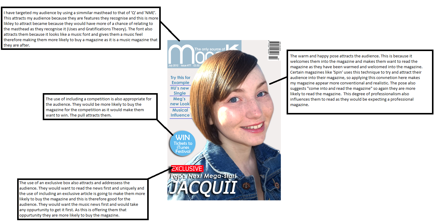 as media coursework evaluation magazine Coursework 2016 - grace doughty coursework evaluation indie magazine media music my magazine would be attractive to ipc media because it is a.