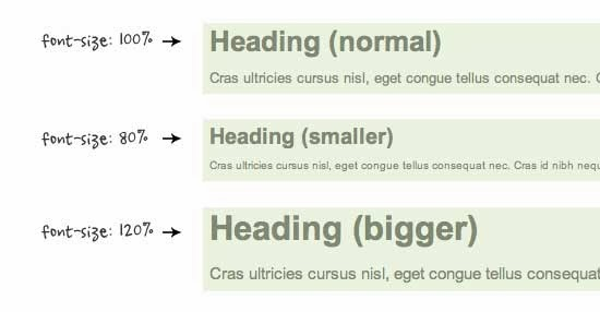 5 Useful CSS Tricks for Responsive Design