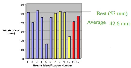 4.%2BComparison%2Bof%2Babrasive%2Bnozzles snorkel lift wiring diagram a35 wiring diagram images a35 wiring diagram at sewacar.co