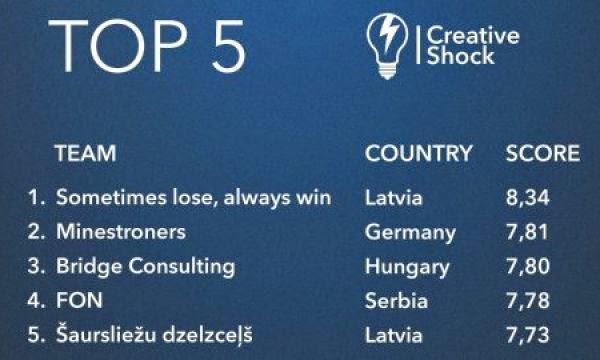 http://www.advertiser-serbia.com/SearchVesti.aspx?psid=5744