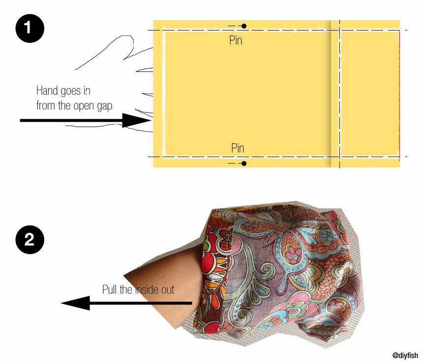 Make Adjustable Fabric Book Cover : Tutorial no adjustable fabric book cover d i y