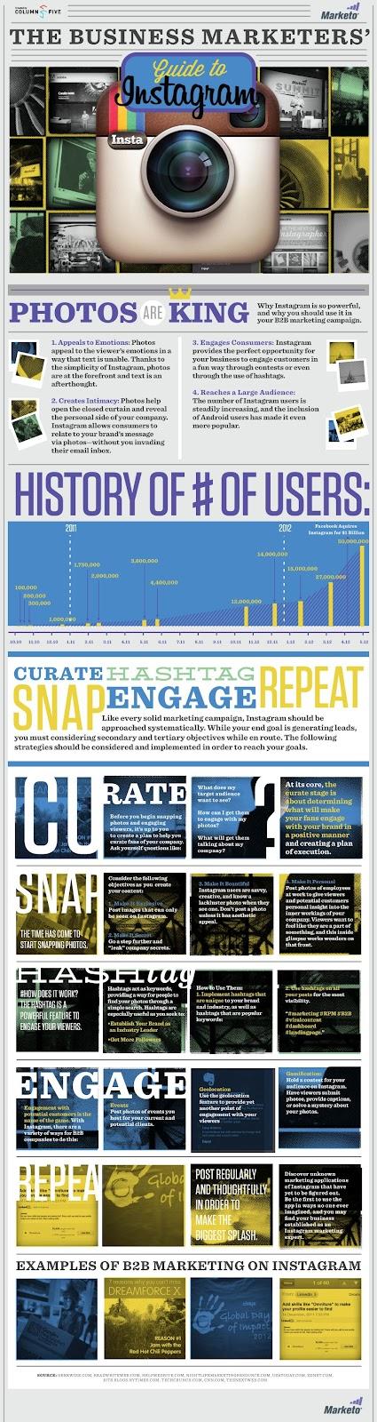 Infographie: Instagram pour le marketing B2B
