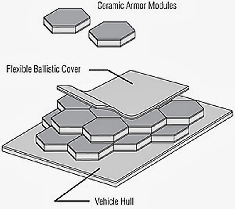 http://armoured-solutions.com/armour_kits/vehicle_kits.htm