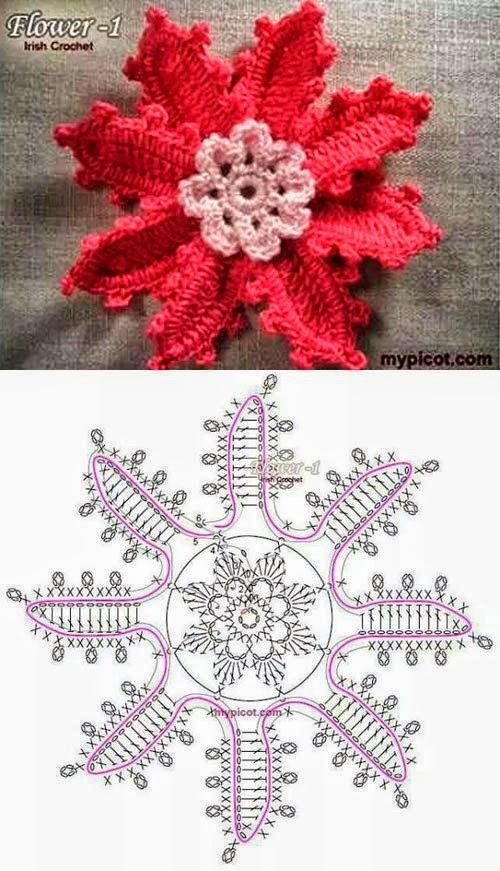 Flor tejida en crochet irlandés