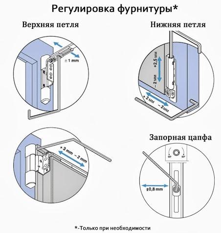 Регулировка створки окна