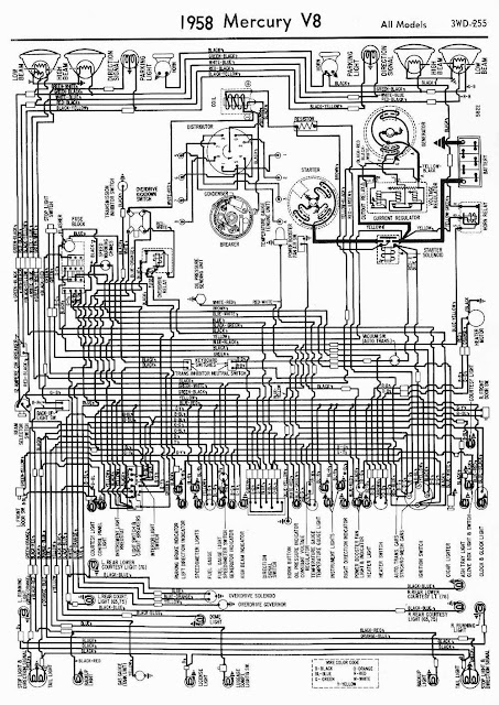Wiring Diagrams 911  1958 Mercury V8 All Models Wiring Diagram