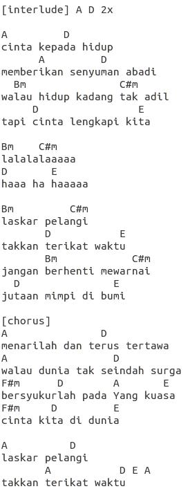 Cara Bermain Gitar Ukulele Laskar Pelangi - Nidji - TUTORIAL GITAR ...