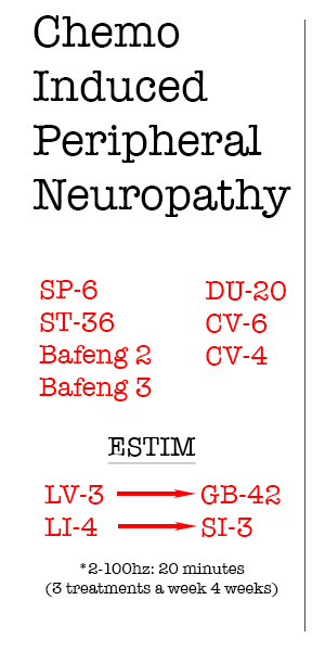 acupuncture for neuropathy