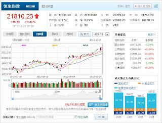 中国株コバンザメ投資 香港ハンセン指数1025