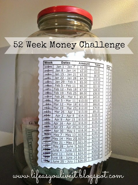 52 Week Money Saving Challenge For 2015