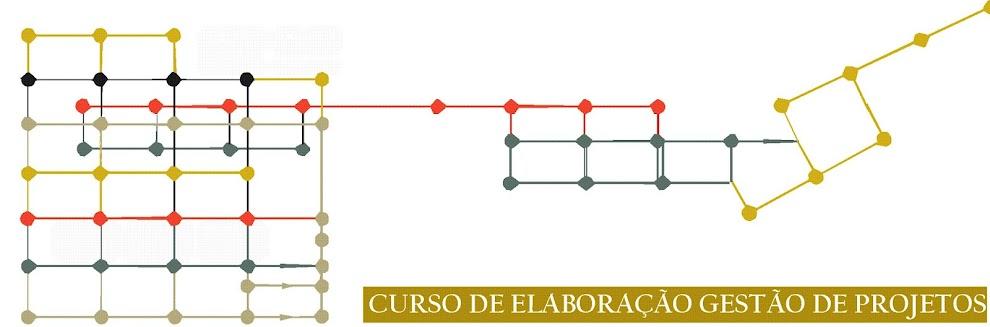 Curso de Elaboração e Gestão de Projetos