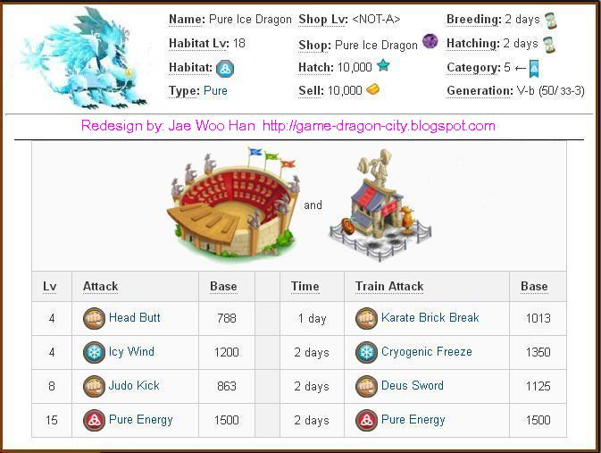 Tổng hợp về Damage và Attack các skill của các loại Pure Dragon trong game Dragon City