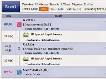 Yokoso Japan:Day 8 Kyoto ~ Kobe (Kitano)