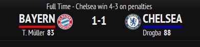 Keputusan Chelsea Vs Bayern Munich Final Liga Juara-Juara Eropah 2012