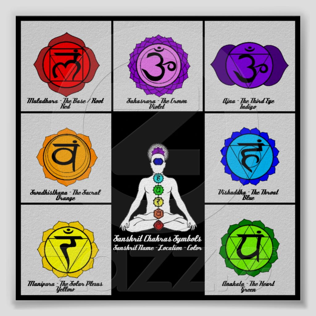 Yoga reiki seven chakra symbols art chart poster yoga reiki yoga reiki seven chakra symbols art chart poster biocorpaavc