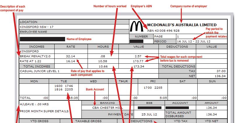 McDonald's Application - Employment Application Form