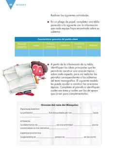 Apoyo Primaria Español 4to grado Bloque 2 lección 4 Elaborar un texto monográfico sobre pueblos originarios de México