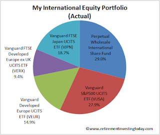 My International Equity Portfolio