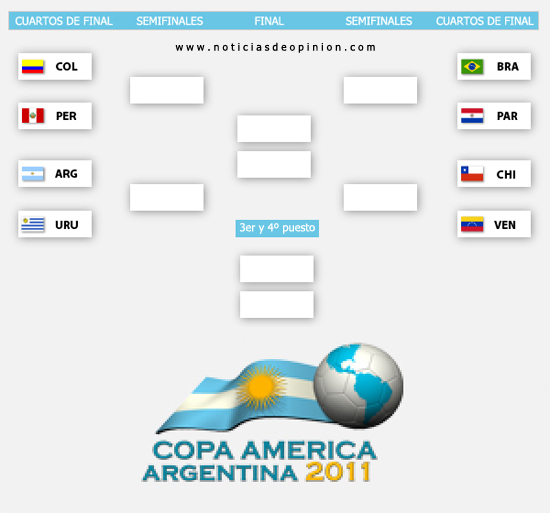 Cuadro de partidos de la Fase Final de la Copa América 2011: Cuartos de Final, Semifinales, Final, tercer y cuarto puesto.