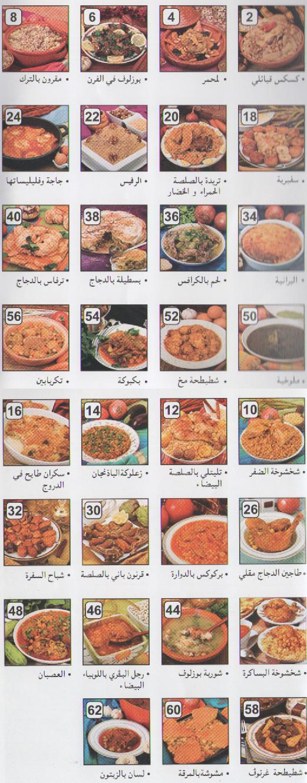 samira plats algeriens سميره اطباق جزائريه pdf samira
