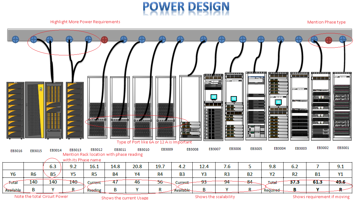 similiar data center visio diagram keywords huawei rack server rh2285h v2 visio rack wiring diagram