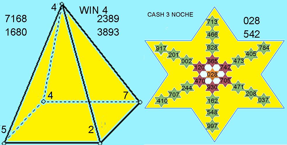 Blackjack splitting 10s