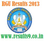 Rajiv Gandhi University UG Results 2013