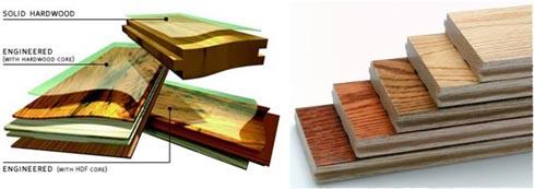 Lantai Kayu ruangan Berbahan Engineered lamited