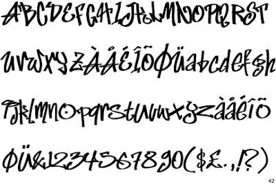 Graffiti Letters, Graffiti Alphabet A-Z