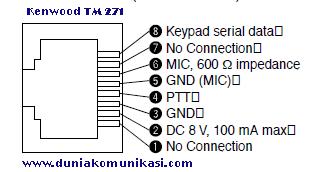 Ptt TM271
