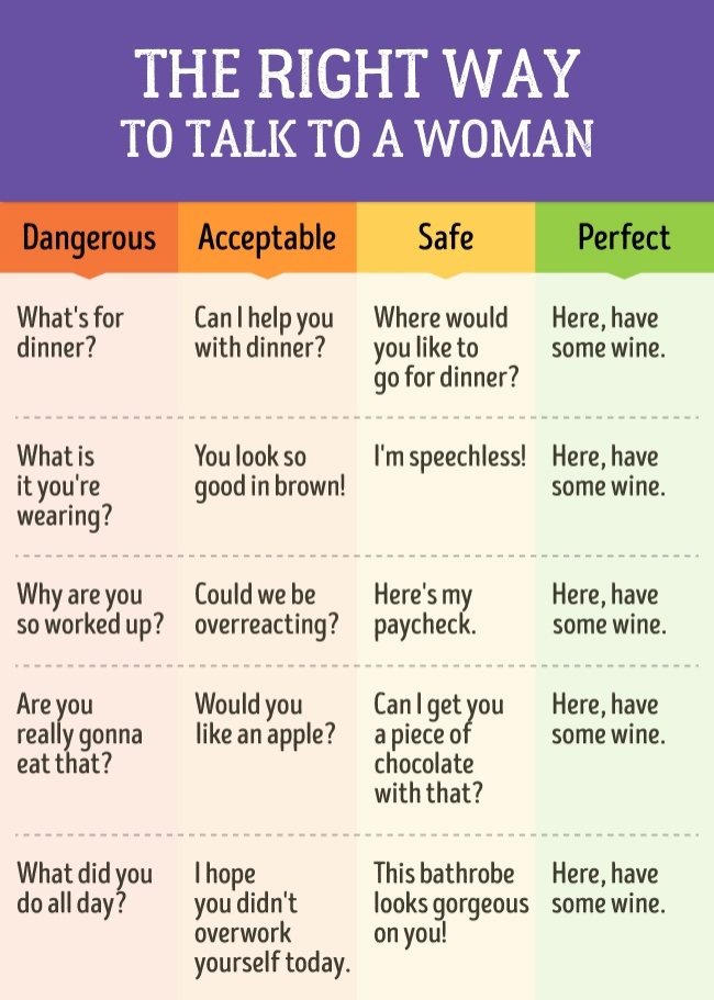 How to talk to a woman