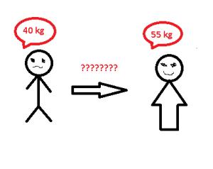 Tips Menambah Berat Badan Secara Sehat dan Alami