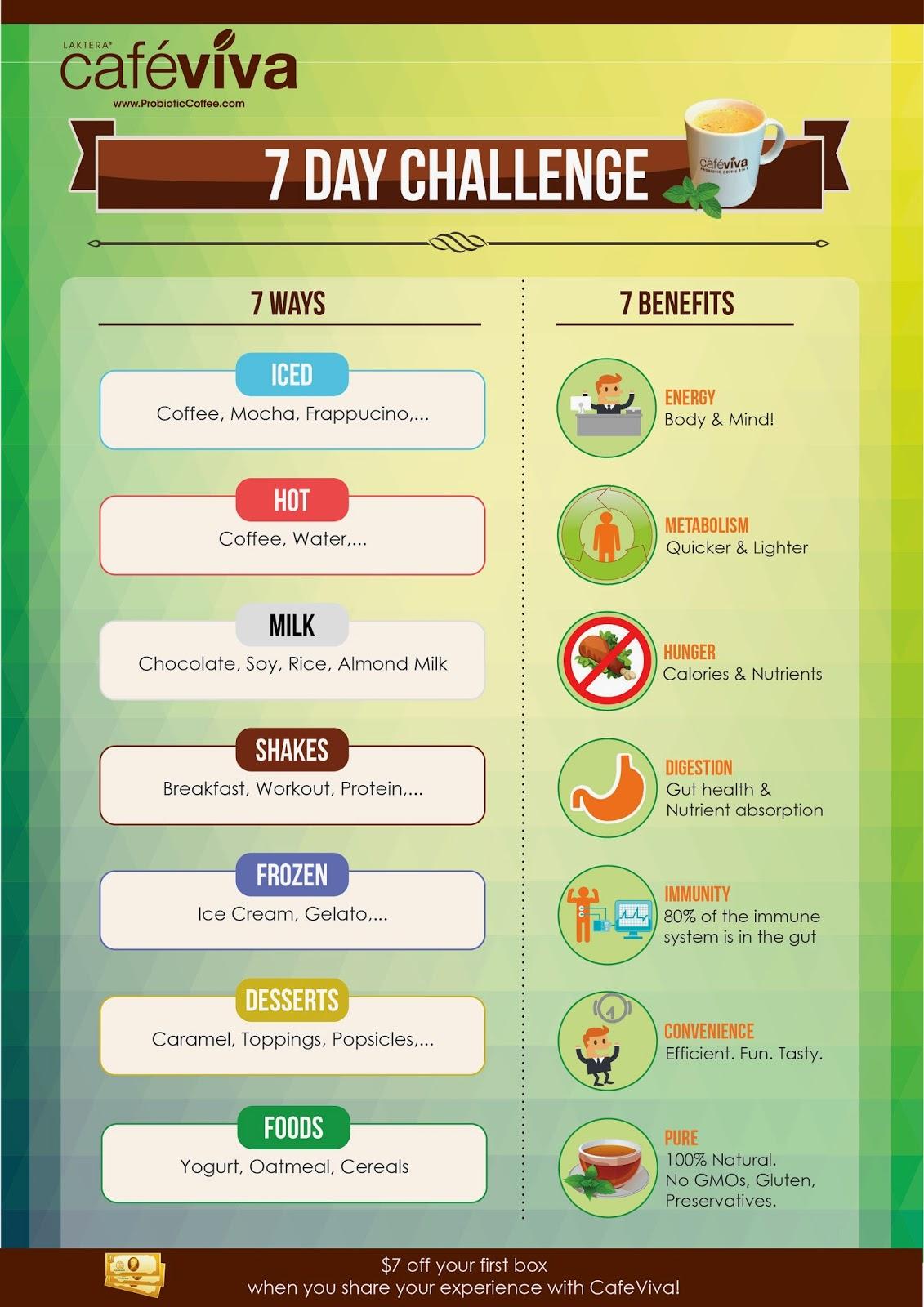 Cafe Viva 7-Day Challenge