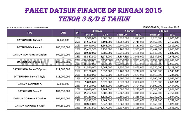 PROMO DP MURAH DAN CICILAN KREDIT DATSUN GO + 3-5 TAHUN
