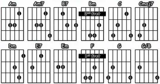 I'm Only Sleeping acordes guitarra acustica Beatles