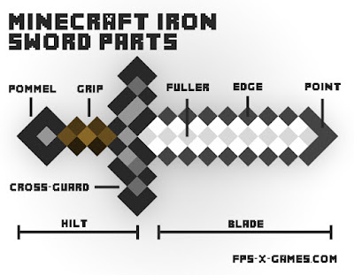 Parts of a Minecraft sword