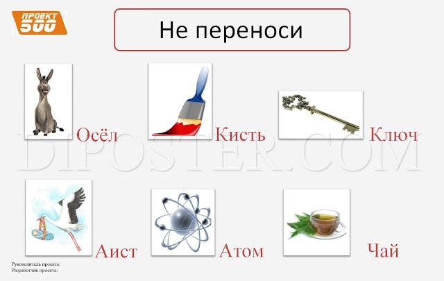 Не переноси - наглядное пособие по русскому языку для начальных классов.