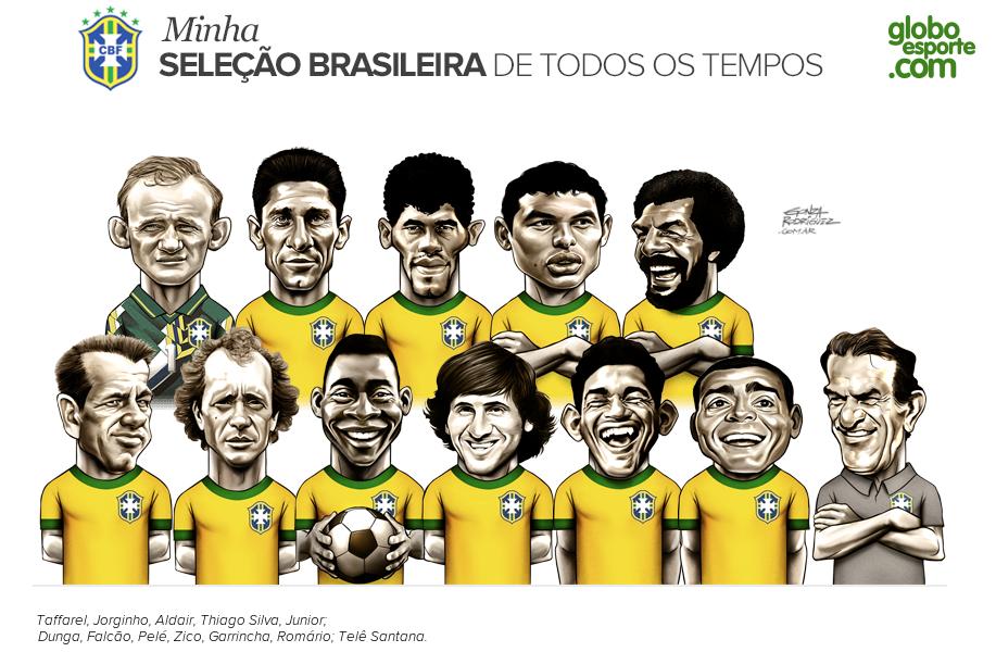 SELEÇÃO BRASILEIRA DE TODOS OS TEMPOS
