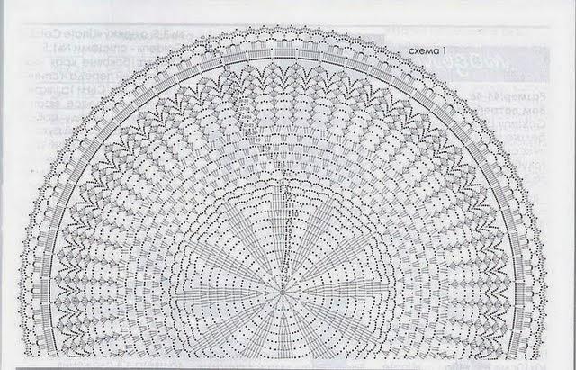 Вязание крючком ажурным узором по кругу